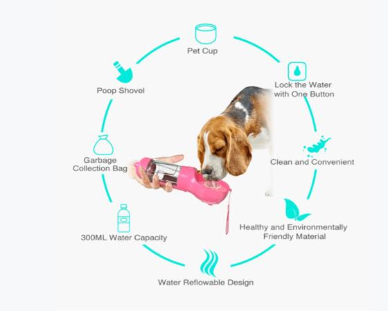 hundevannflaske-reiseflaske-tur og ferieflaske hund og katt